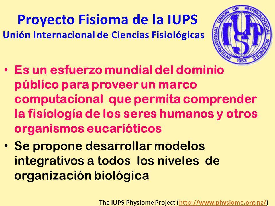 Proyecto Fisioma de la IUPS Unión Internacional de Ciencias Fisiológicas