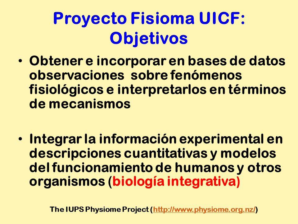Proyecto Fisioma UICF: Objetivos