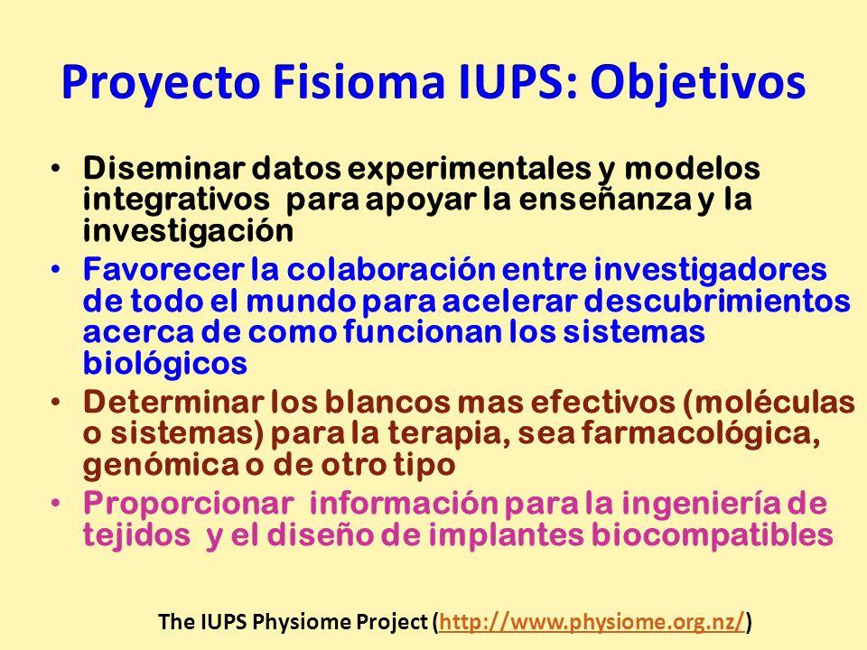 Proyecto Fisioma IUPS: Objetivos