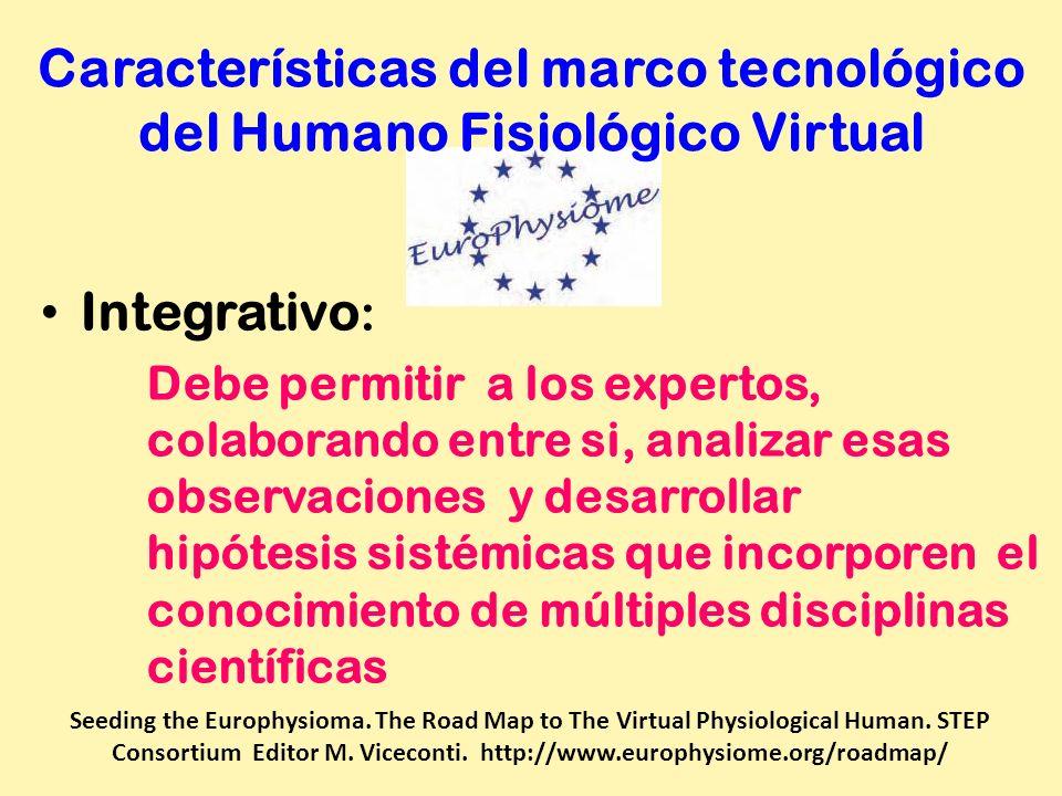 Características del marco tecnológico del Humano Fisiológico Virtual