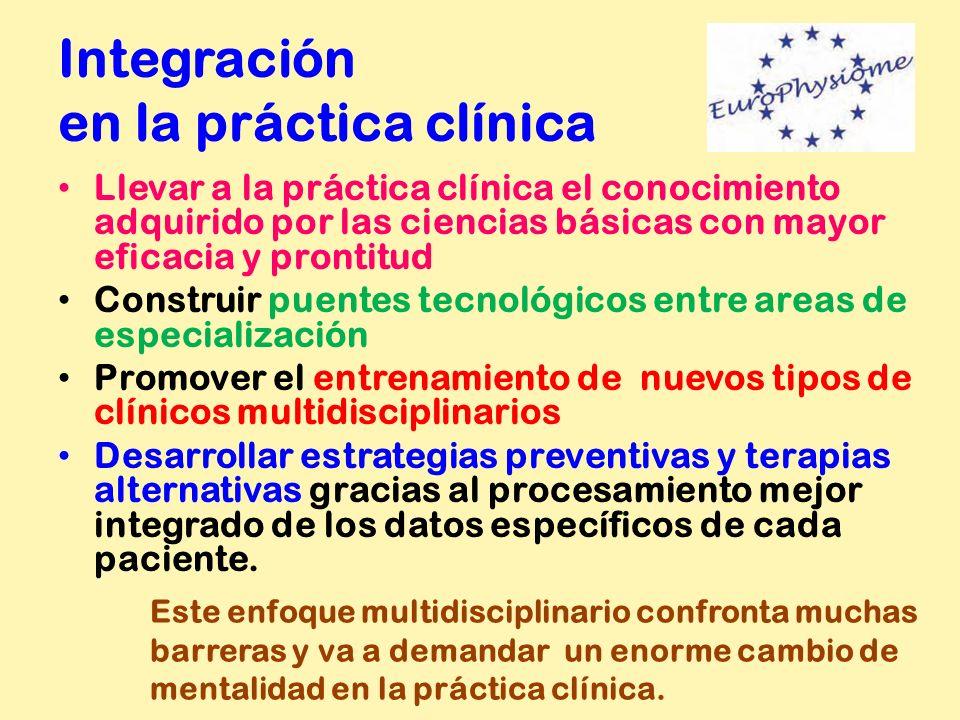 Integración en la práctica clínica