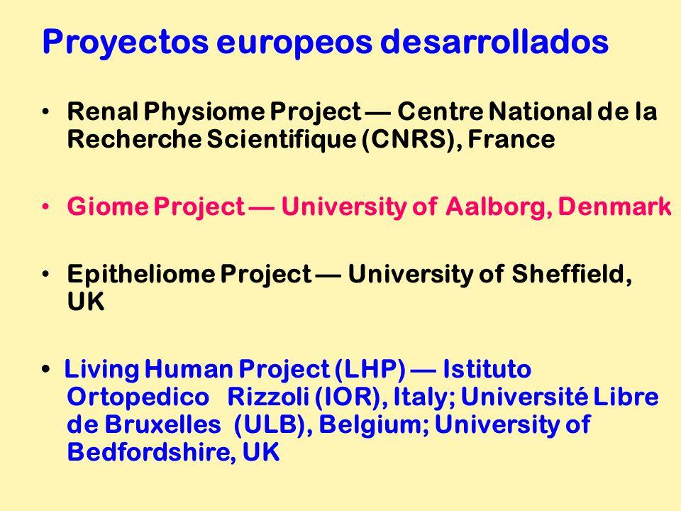 Proyectos europeos desarrollados