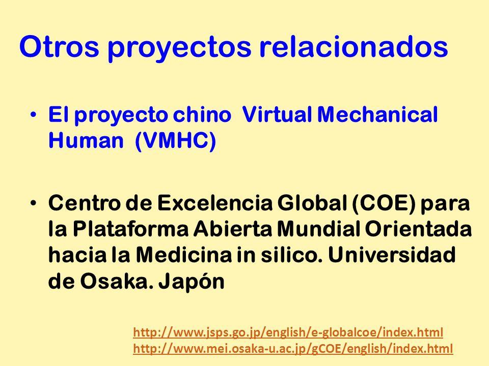 Otros proyectos relacionados