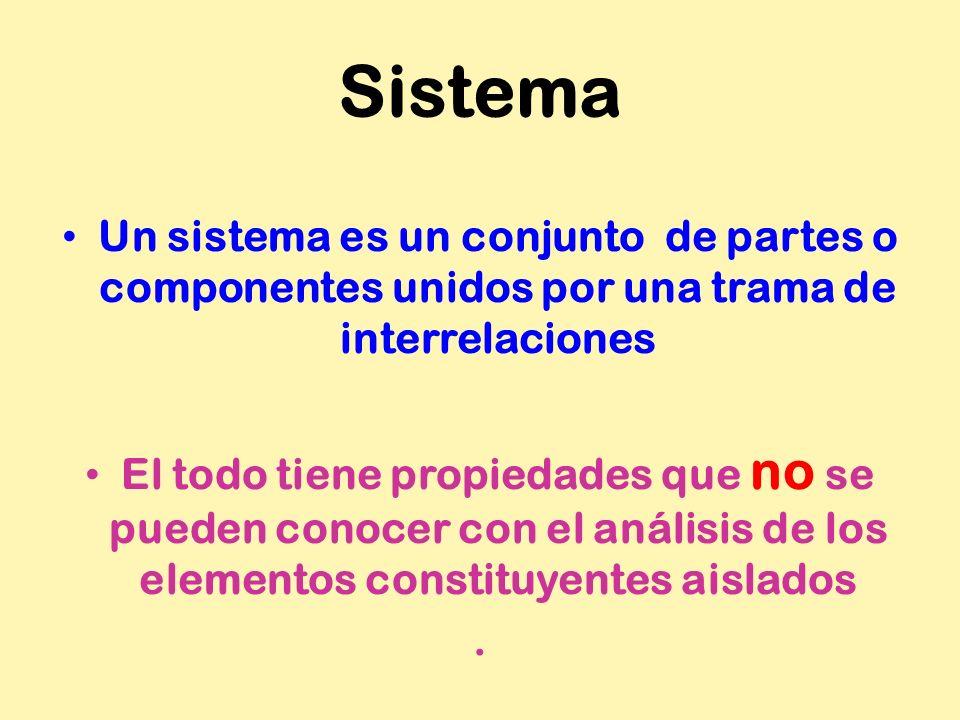 Sistema Un sistema es un conjunto de partes o componentes unidos por una trama de interrelaciones.