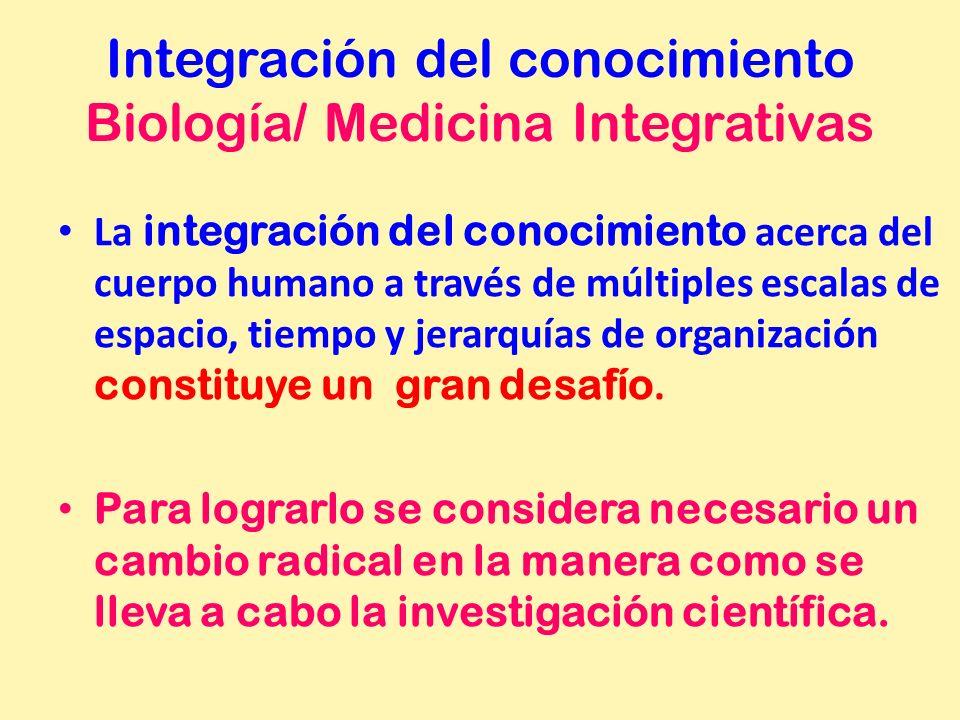 Integración del conocimiento Biología/ Medicina Integrativas