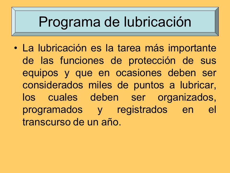 Programa de lubricación