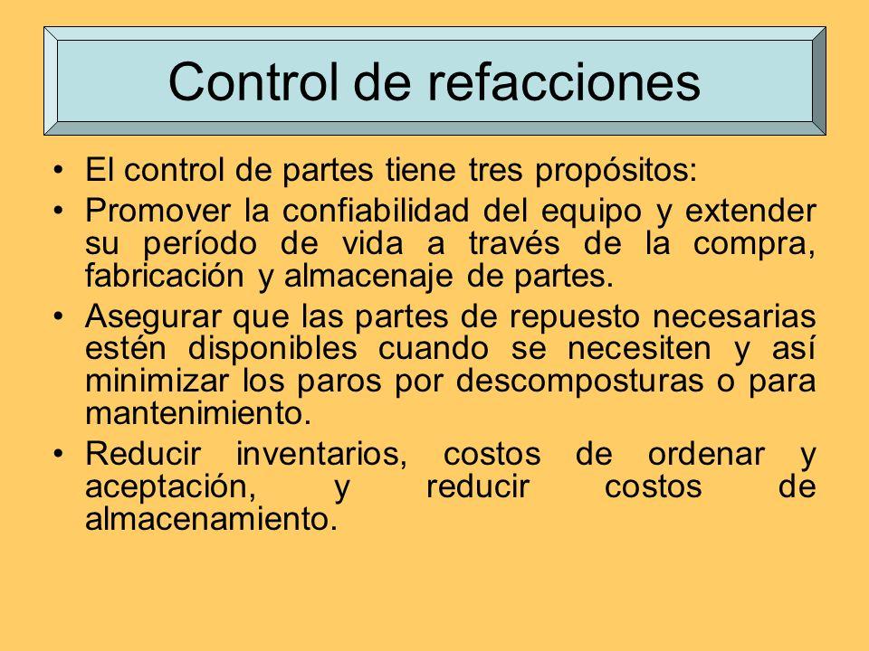 Control de refacciones