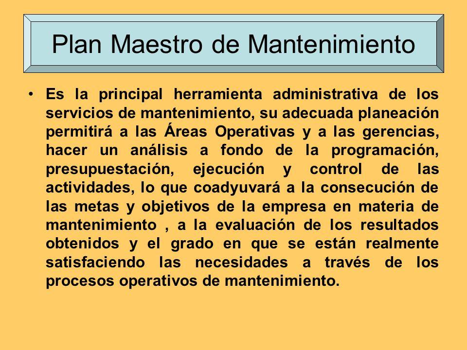 Plan Maestro de Mantenimiento