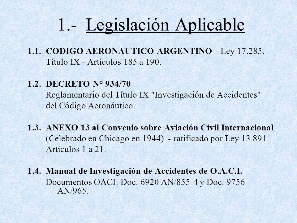 1.- Legislación Aplicable
