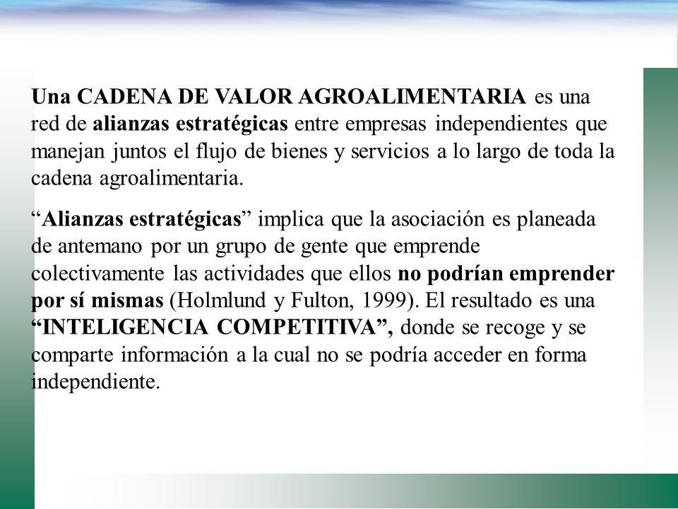 Una CADENA DE VALOR AGROALIMENTARIA es una red de alianzas estratégicas entre empresas independientes que manejan juntos el flujo de bienes y servicios a lo largo de toda la cadena agroalimentaria.