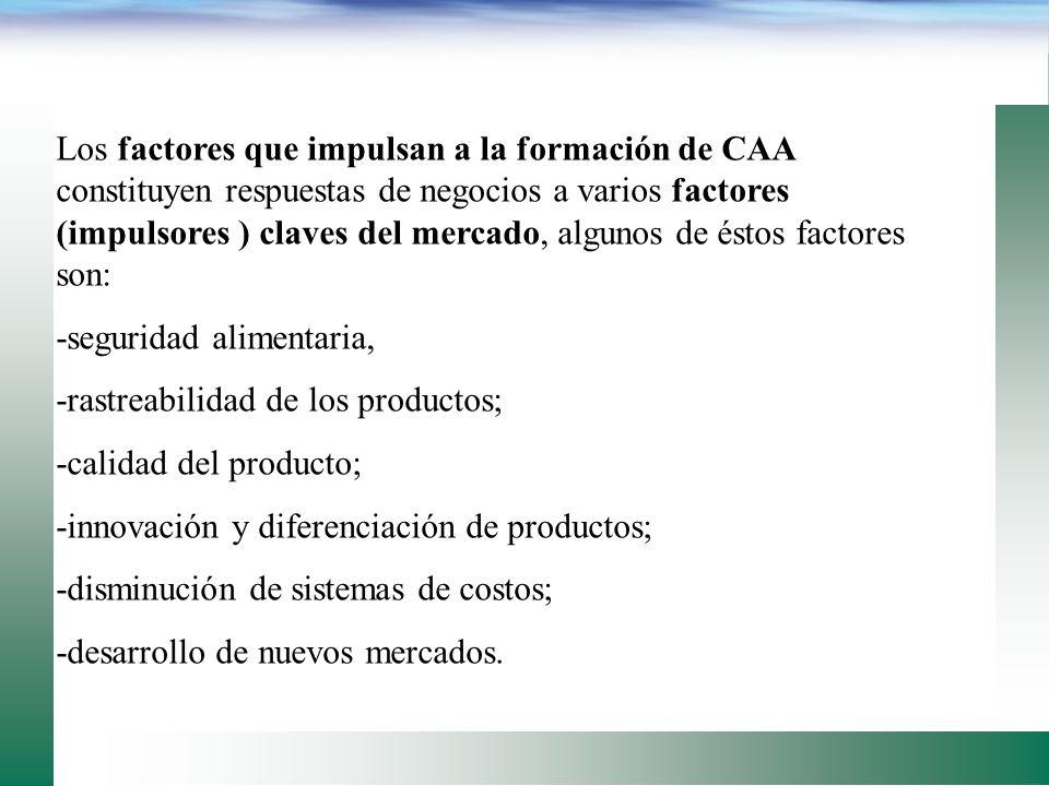 Los factores que impulsan a la formación de CAA constituyen respuestas de negocios a varios factores (impulsores ) claves del mercado, algunos de éstos factores son: