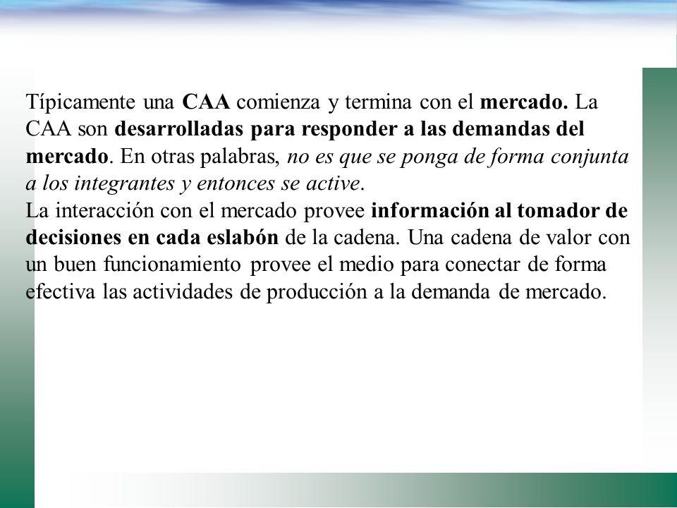 Típicamente una CAA comienza y termina con el mercado