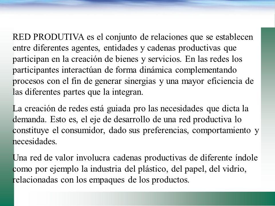 RED PRODUTIVA es el conjunto de relaciones que se establecen entre diferentes agentes, entidades y cadenas productivas que participan en la creación de bienes y servicios. En las redes los participantes interactúan de forma dinámica complementando procesos con el fin de generar sinergias y una mayor eficiencia de las diferentes partes que la integran.