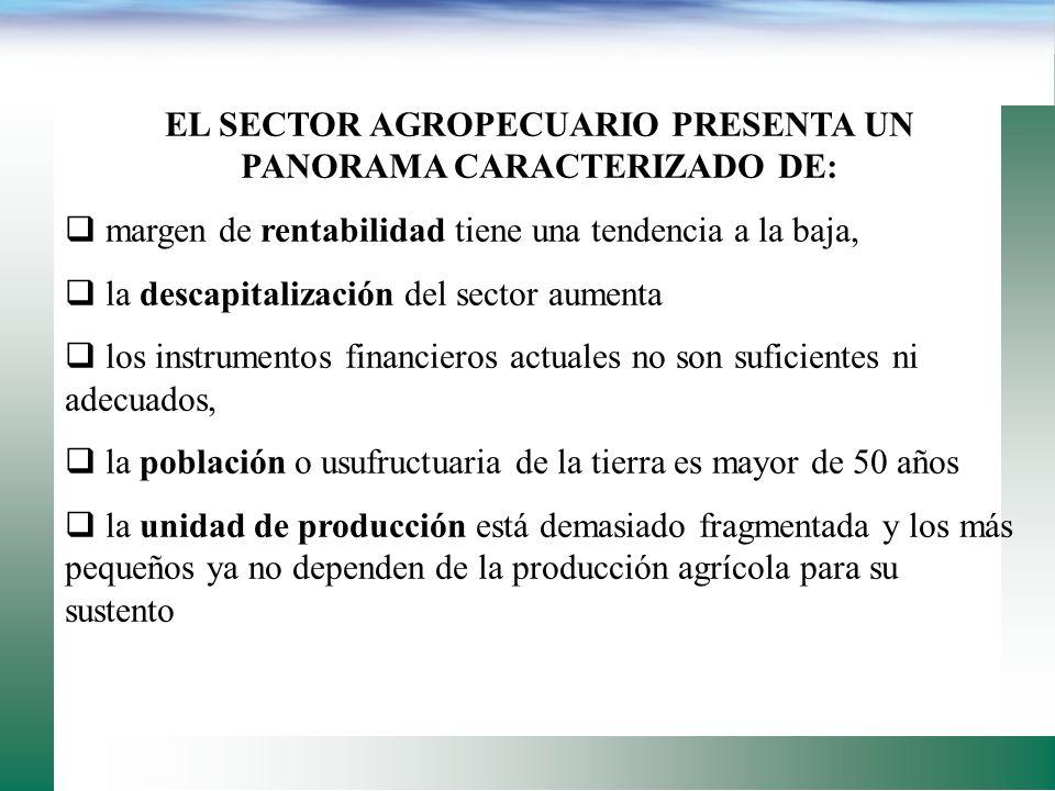 EL SECTOR AGROPECUARIO PRESENTA UN PANORAMA CARACTERIZADO DE: