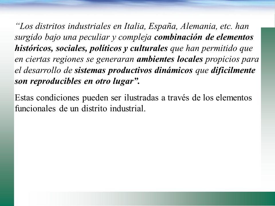 Los distritos industriales en Italia, España, Alemania, etc
