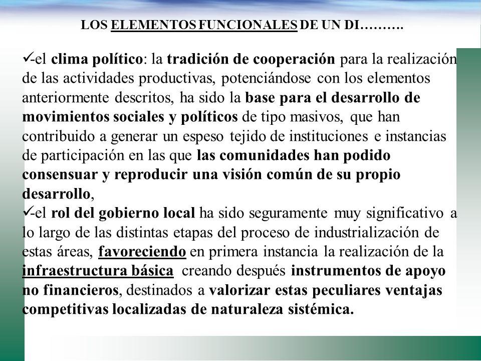 LOS ELEMENTOS FUNCIONALES DE UN DI……….