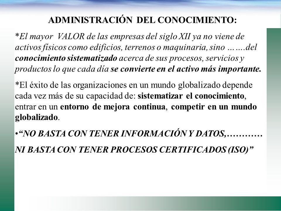 ADMINISTRACIÓN DEL CONOCIMIENTO: