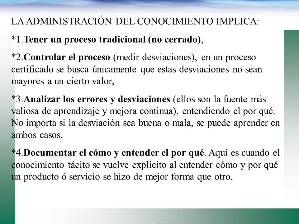LA ADMINISTRACIÓN DEL CONOCIMIENTO IMPLICA: