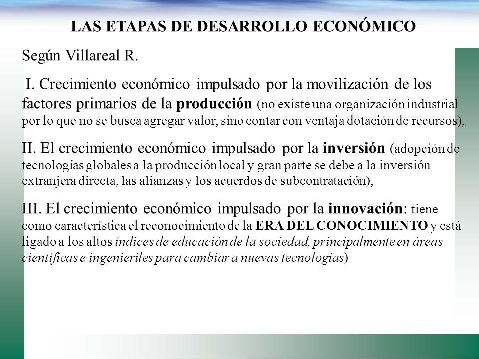 LAS ETAPAS DE DESARROLLO ECONÓMICO