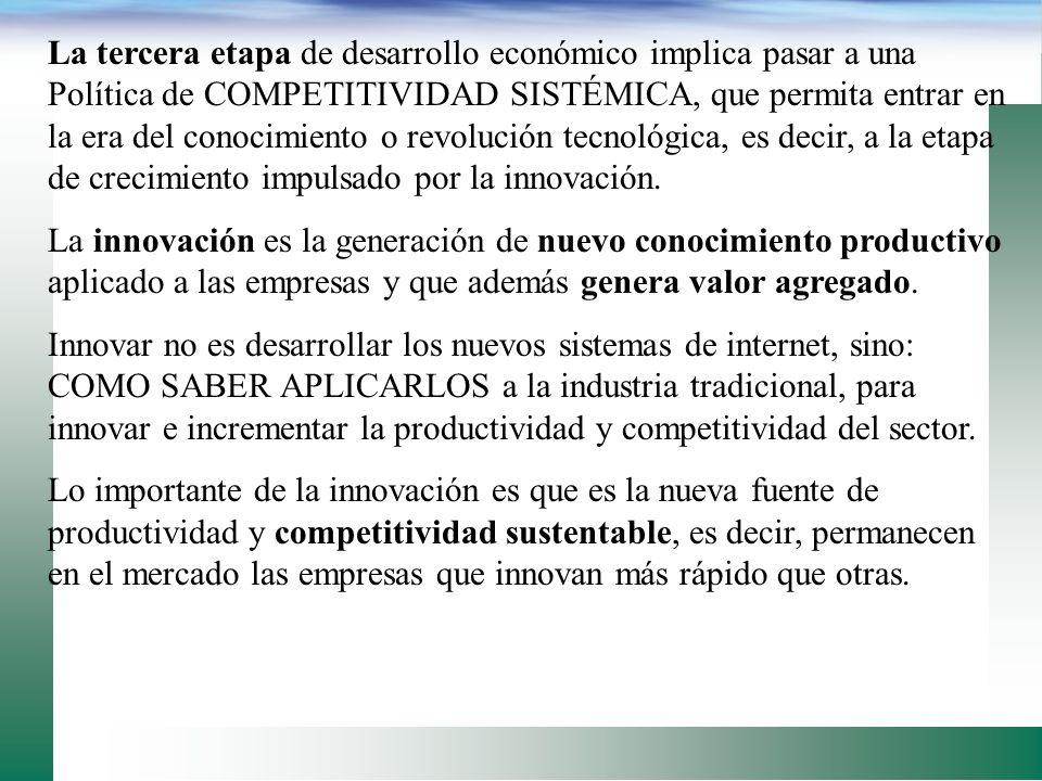 La tercera etapa de desarrollo económico implica pasar a una Política de COMPETITIVIDAD SISTÉMICA, que permita entrar en la era del conocimiento o revolución tecnológica, es decir, a la etapa de crecimiento impulsado por la innovación.