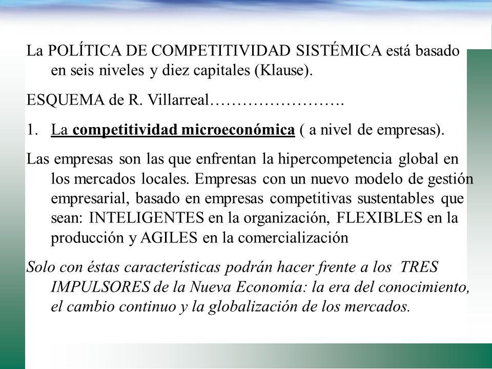 La POLÍTICA DE COMPETITIVIDAD SISTÉMICA está basado en seis niveles y diez capitales (Klause).