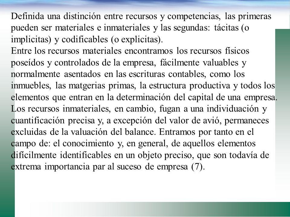 Definida una distinción entre recursos y competencias, las primeras pueden ser materiales e inmateriales y las segundas: tácitas (o implicitas) y codificables (o explicitas).