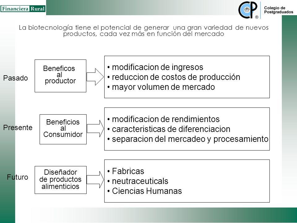 modificacion de ingresos reduccion de costos de producción