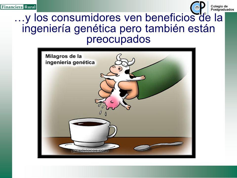 …y los consumidores ven beneficios de la ingeniería genética pero también están preocupados