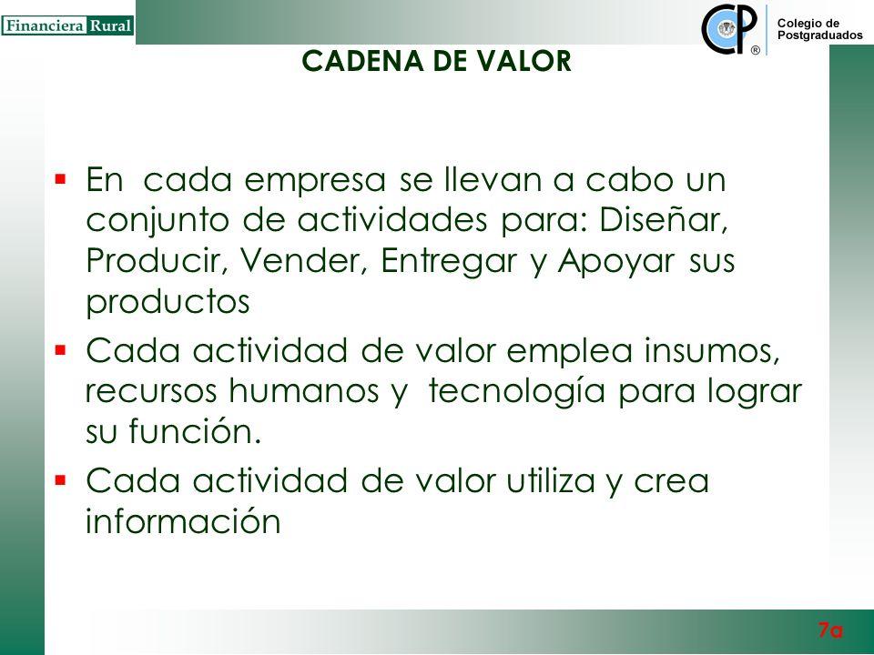 Cada actividad de valor utiliza y crea información