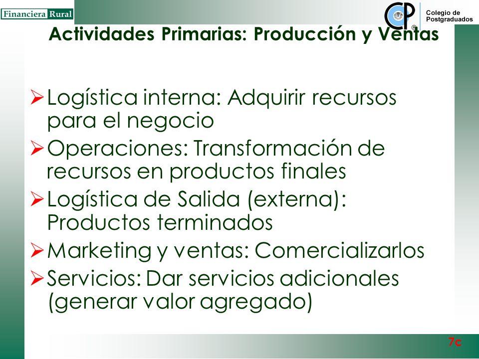 Actividades Primarias: Producción y Ventas