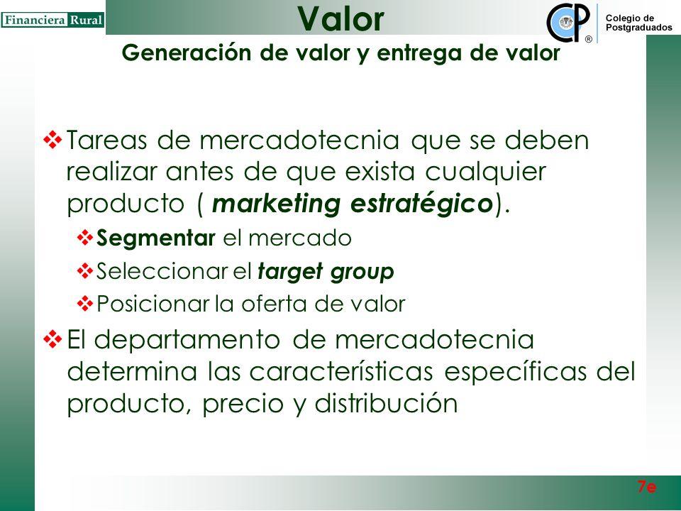 Valor Generación de valor y entrega de valor