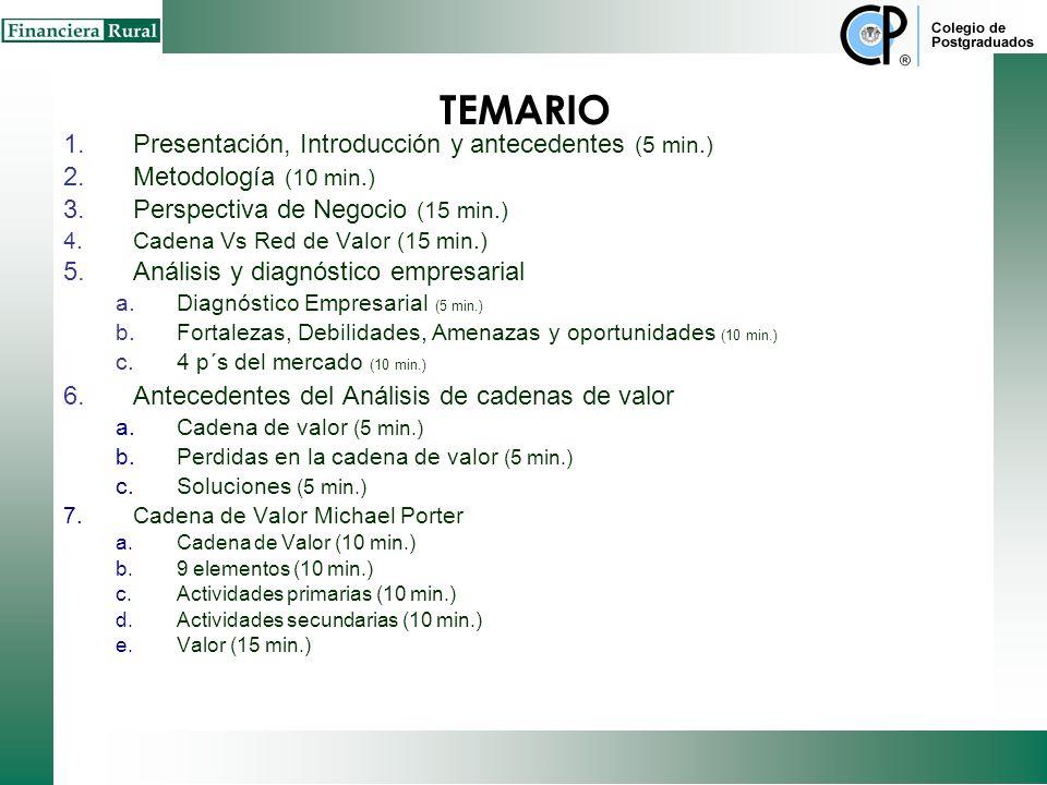 TEMARIO Presentación, Introducción y antecedentes (5 min.)