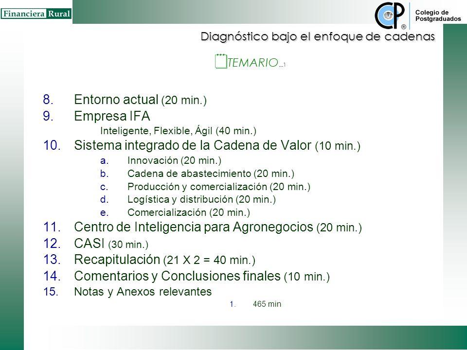 Sistema integrado de la Cadena de Valor (10 min.)