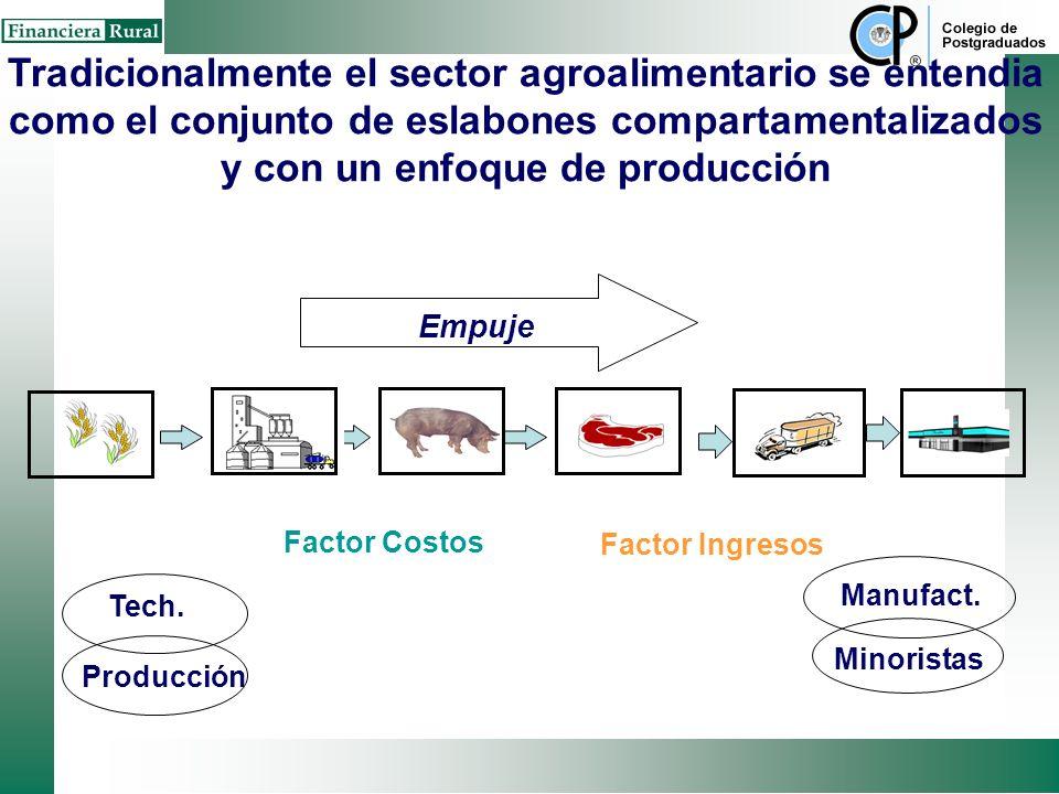 Tradicionalmente el sector agroalimentario se entendia como el conjunto de eslabones compartamentalizados y con un enfoque de producción