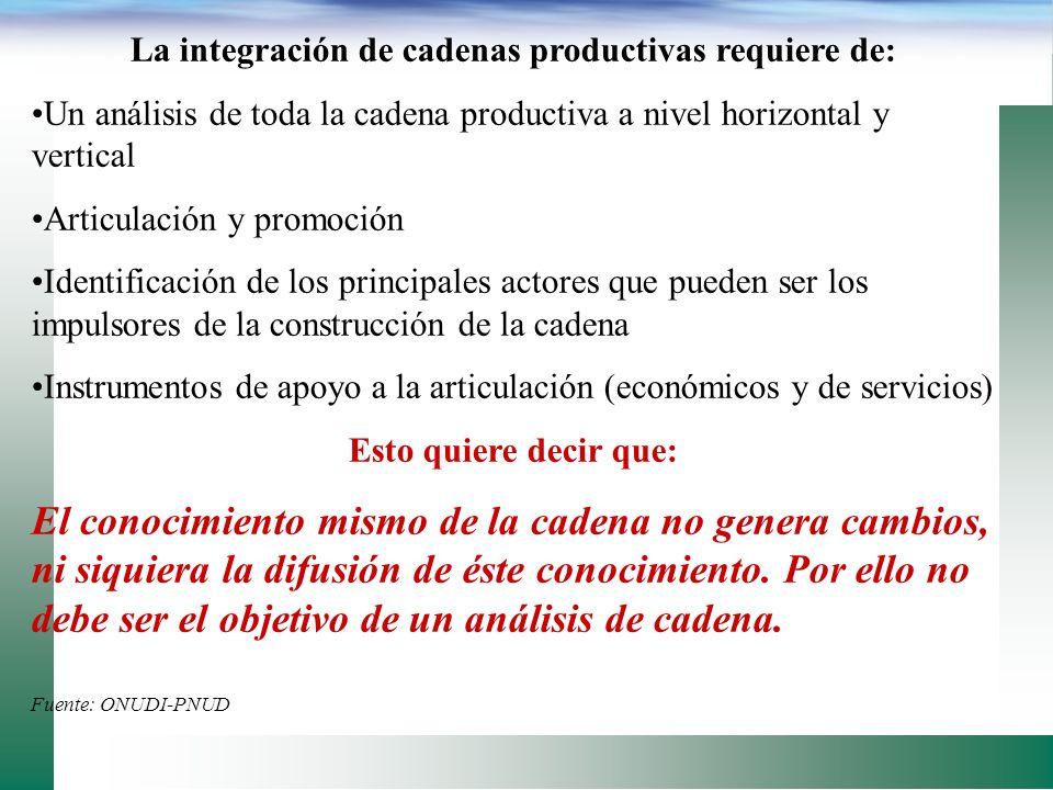 La integración de cadenas productivas requiere de: