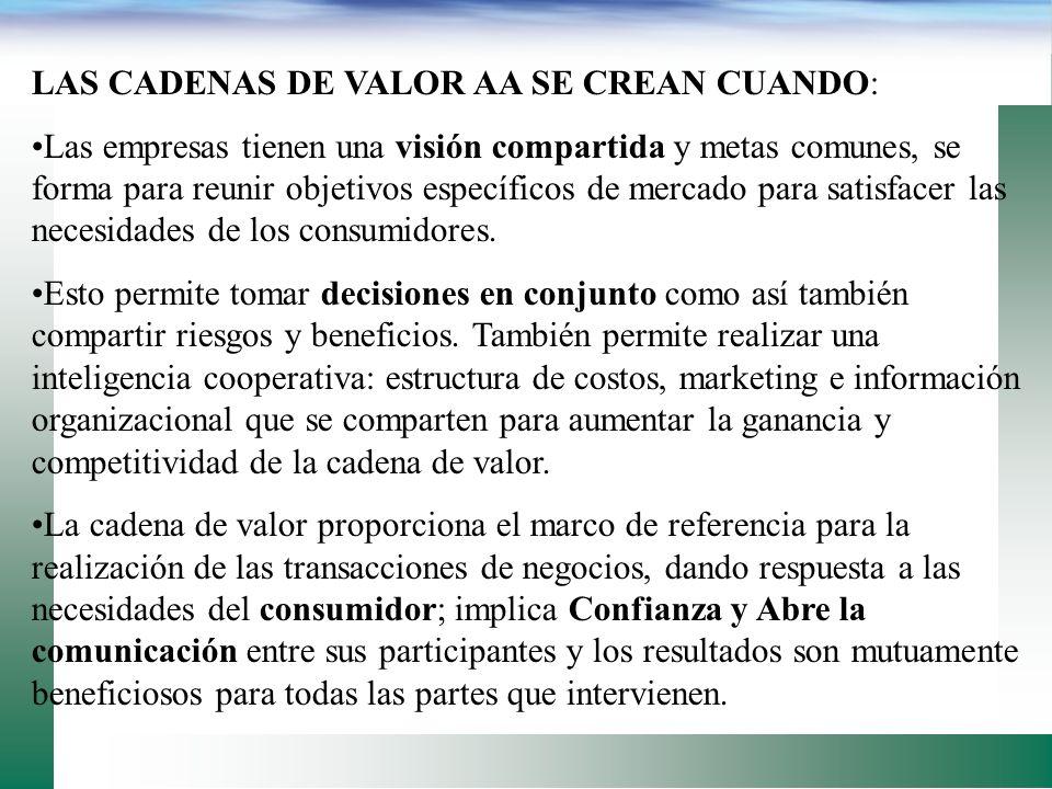 LAS CADENAS DE VALOR AA SE CREAN CUANDO: