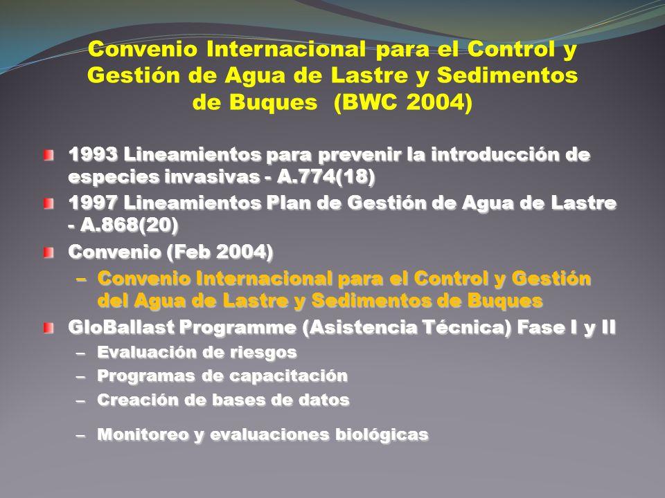 Convenio Internacional para el Control y Gestión de Agua de Lastre y Sedimentos de Buques (BWC 2004)