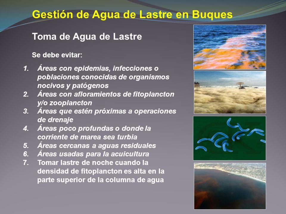 Gestión de Agua de Lastre en Buques