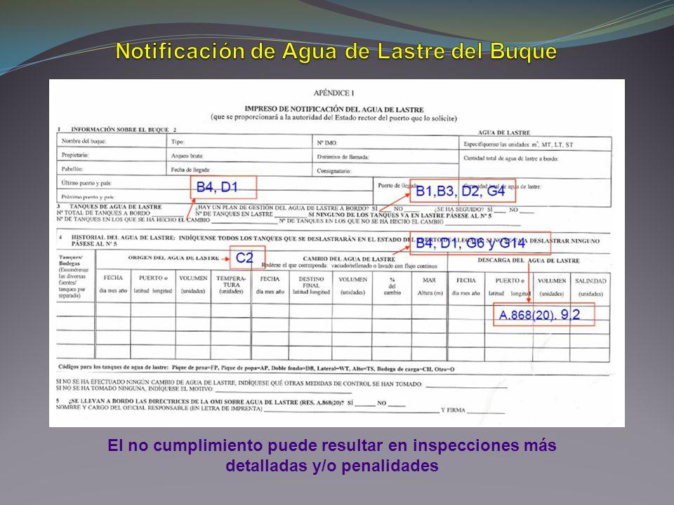 Notificación de Agua de Lastre del Buque