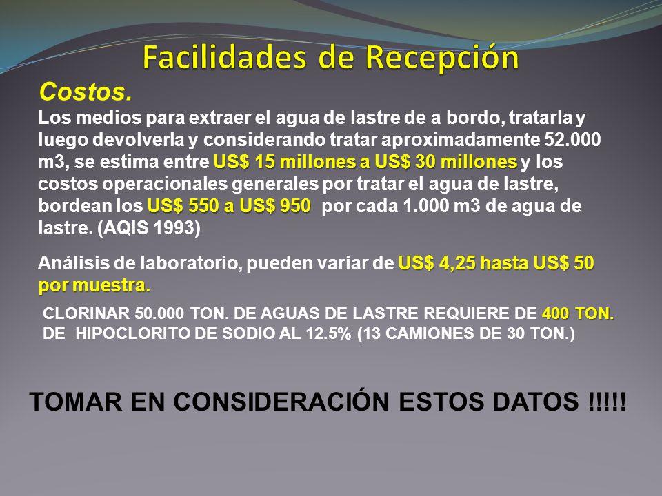 Facilidades de Recepción TOMAR EN CONSIDERACIÓN ESTOS DATOS !!!!!