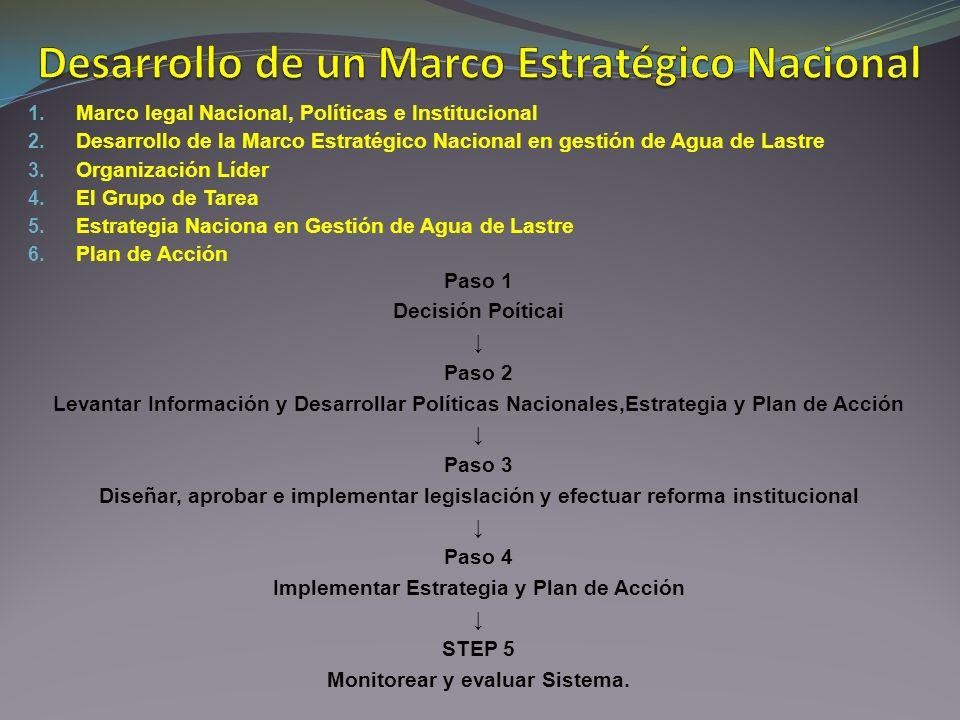 Desarrollo de un Marco Estratégico Nacional