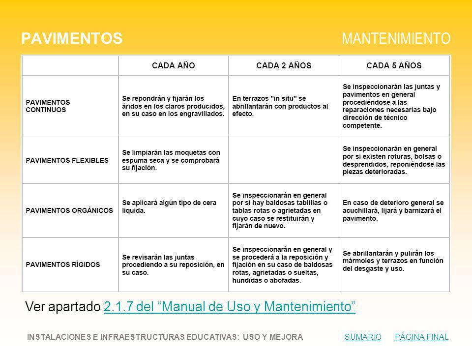 PAVIMENTOS MANTENIMIENTO