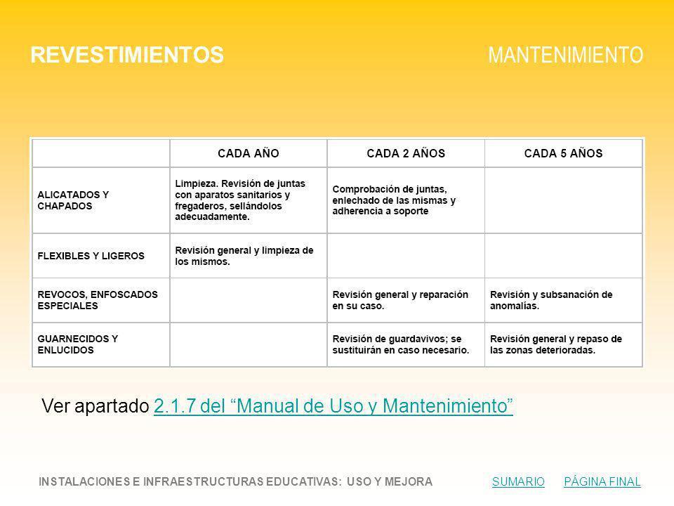 REVESTIMIENTOS MANTENIMIENTO