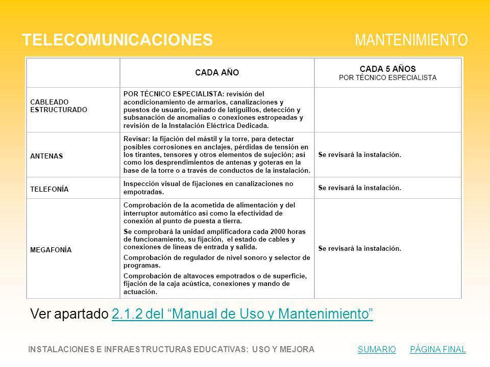 TELECOMUNICACIONES MANTENIMIENTO
