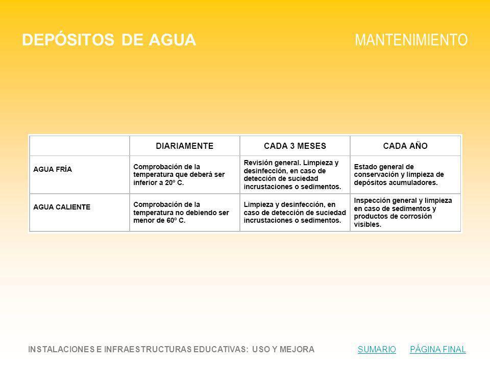 DEPÓSITOS DE AGUA MANTENIMIENTO