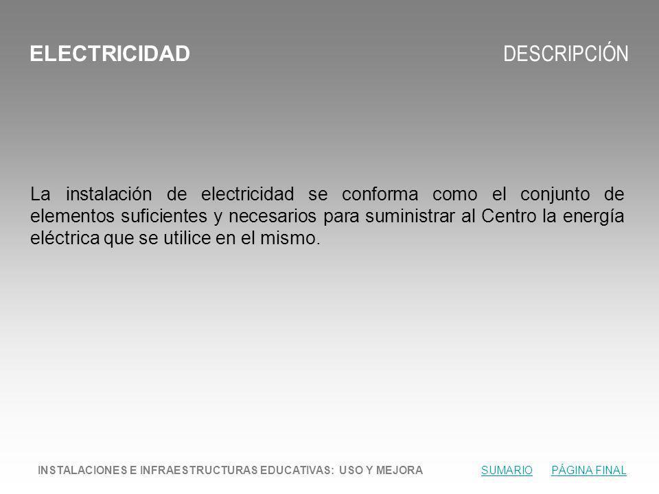 ELECTRICIDAD DESCRIPCIÓN
