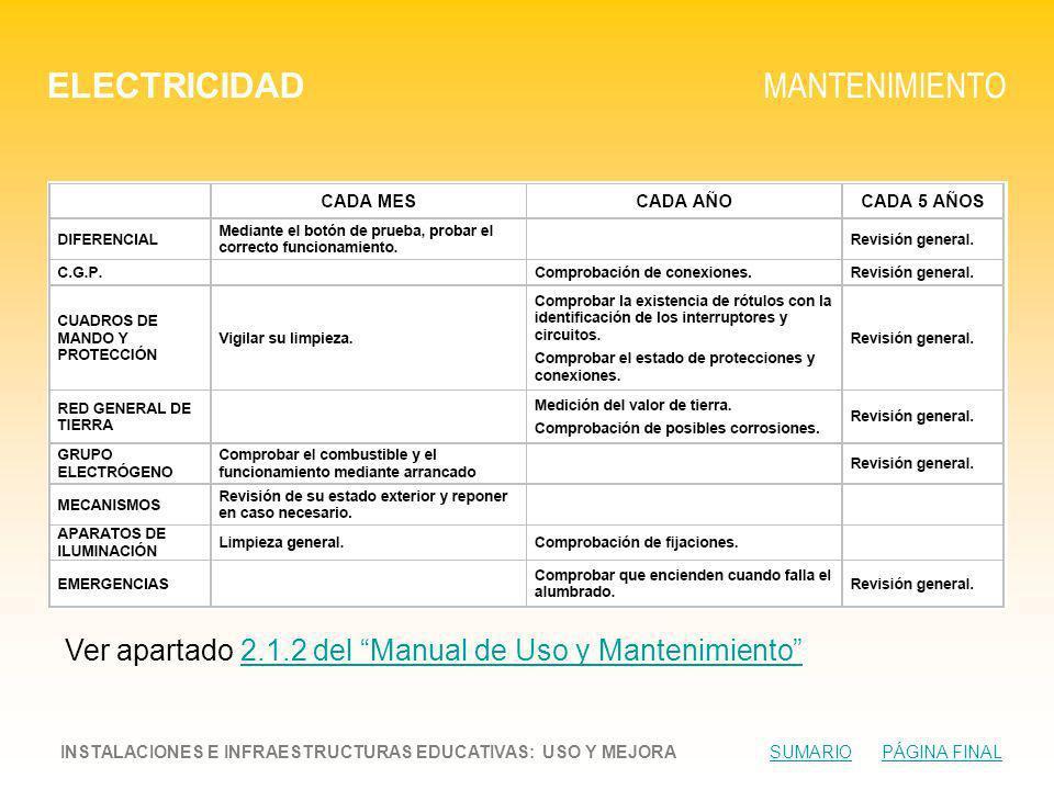 ELECTRICIDAD MANTENIMIENTO