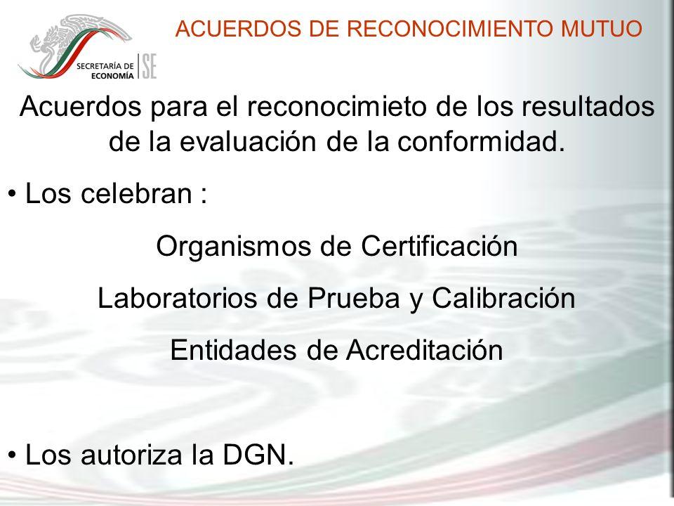 Organismos de Certificación Laboratorios de Prueba y Calibración