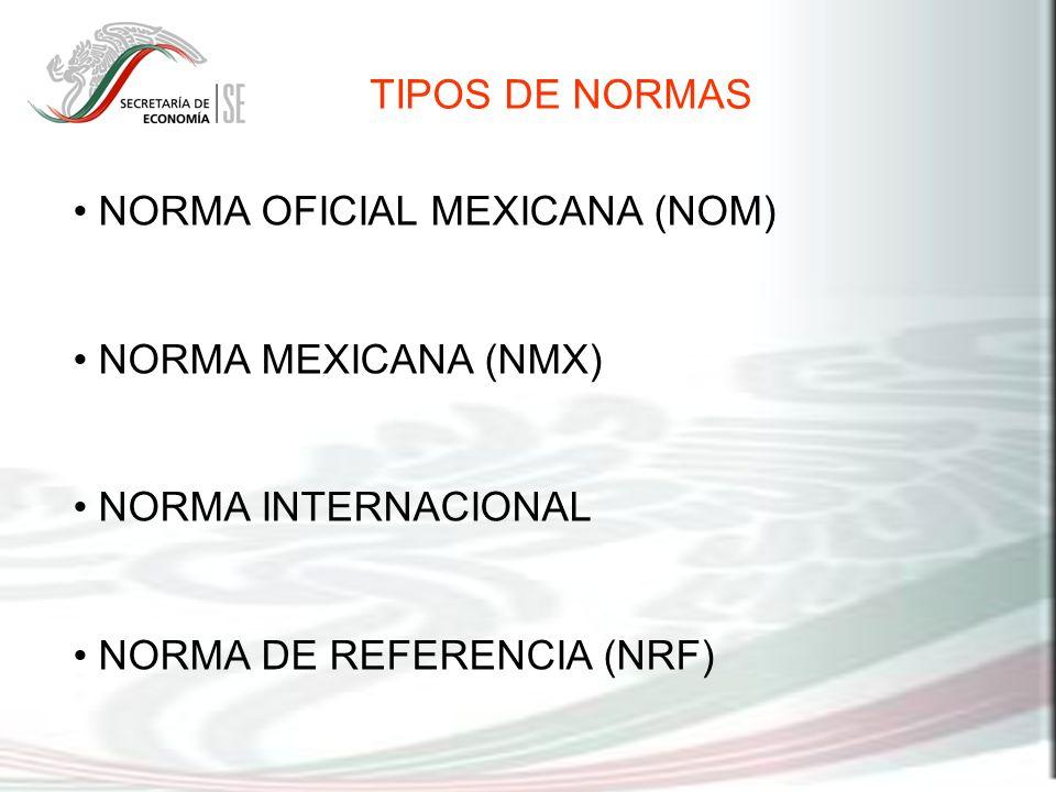 TIPOS DE NORMAS NORMA OFICIAL MEXICANA (NOM) NORMA MEXICANA (NMX) NORMA INTERNACIONAL.