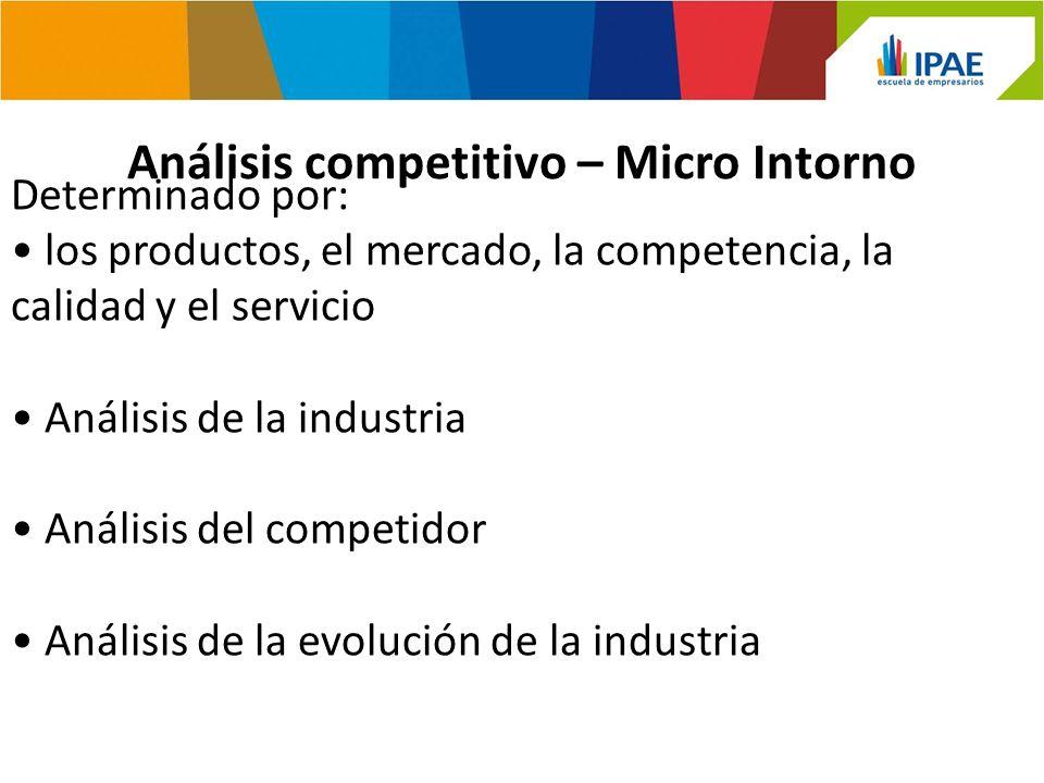 Análisis competitivo – Micro Intorno